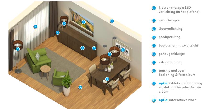 Comfortroom Helpt Mensen Met Dementie Te Kalmeren Of Juist Te Activeren